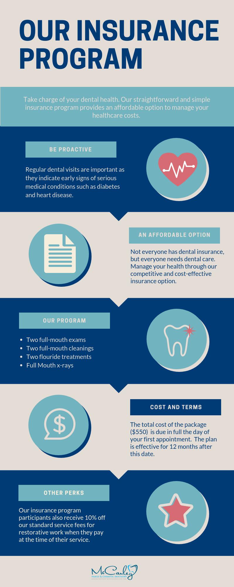 Our Insurance Program 2019